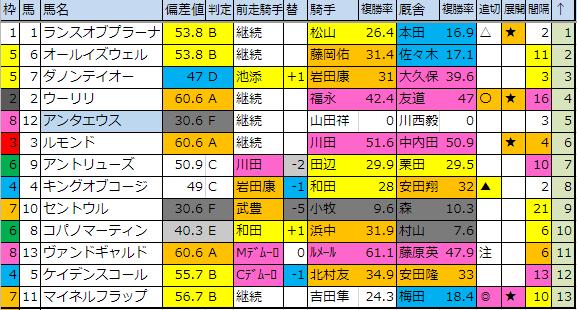 f:id:onix-oniku:20190322184425p:plain