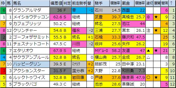 f:id:onix-oniku:20190322190643p:plain