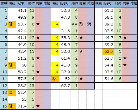 f:id:onix-oniku:20190322195016p:plain