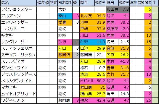 f:id:onix-oniku:20190325153003p:plain