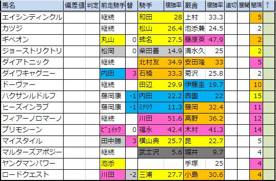 f:id:onix-oniku:20190325155124p:plain