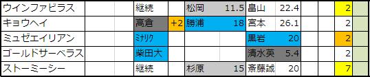 f:id:onix-oniku:20190325155433p:plain