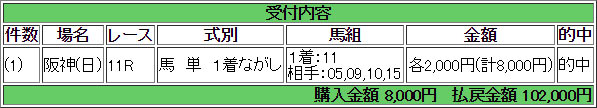 f:id:onix-oniku:20190326172309p:plain