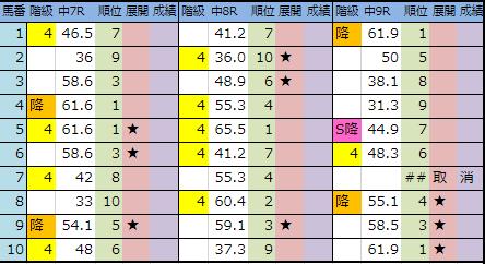 f:id:onix-oniku:20190330194222p:plain