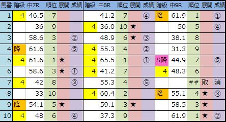 f:id:onix-oniku:20190331144803p:plain