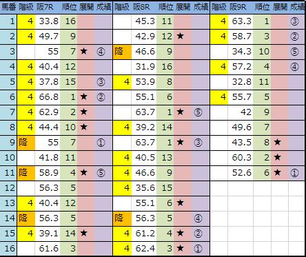 f:id:onix-oniku:20190331144935p:plain