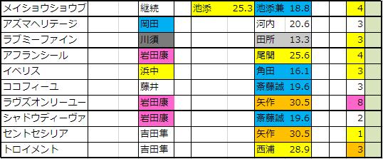 f:id:onix-oniku:20190401163521p:plain