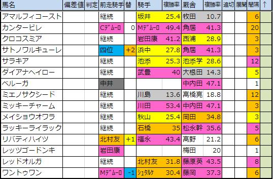 f:id:onix-oniku:20190401165216p:plain