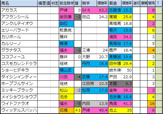 f:id:onix-oniku:20190401170212p:plain