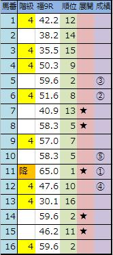 f:id:onix-oniku:20190406145502p:plain
