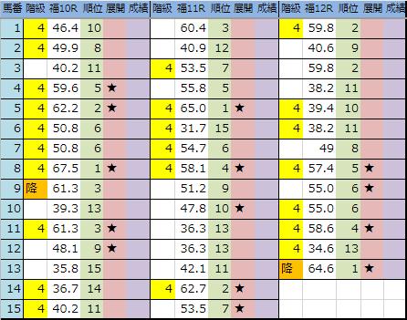 f:id:onix-oniku:20190406202436p:plain