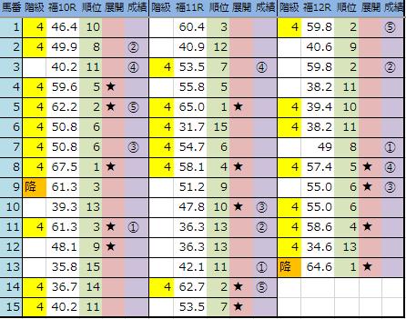 f:id:onix-oniku:20190407165121p:plain