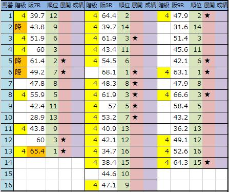 f:id:onix-oniku:20190412193625p:plain