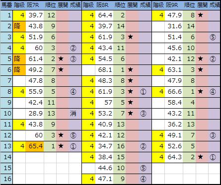 f:id:onix-oniku:20190413143758p:plain