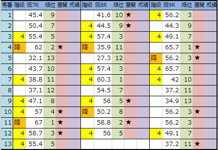 f:id:onix-oniku:20190413204230p:plain
