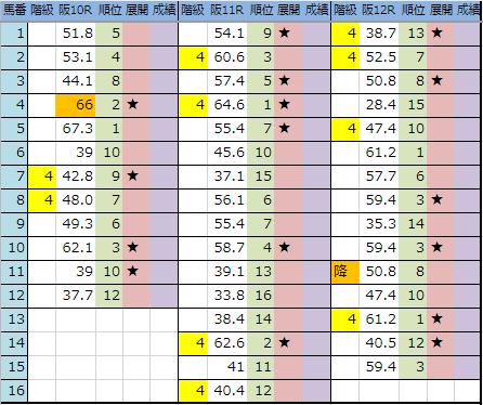 f:id:onix-oniku:20190413204302p:plain