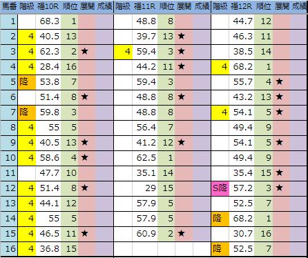 f:id:onix-oniku:20190413204417p:plain