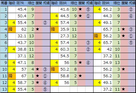 f:id:onix-oniku:20190414144638p:plain