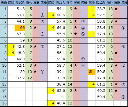 f:id:onix-oniku:20190414165550p:plain