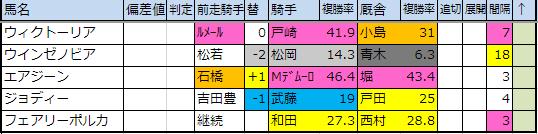 f:id:onix-oniku:20190415171104p:plain