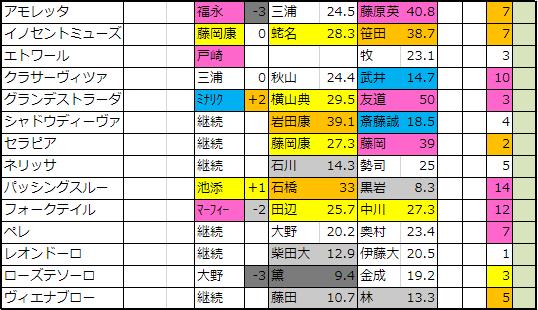 f:id:onix-oniku:20190415171206p:plain