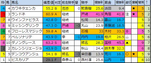 f:id:onix-oniku:20190419183918p:plain