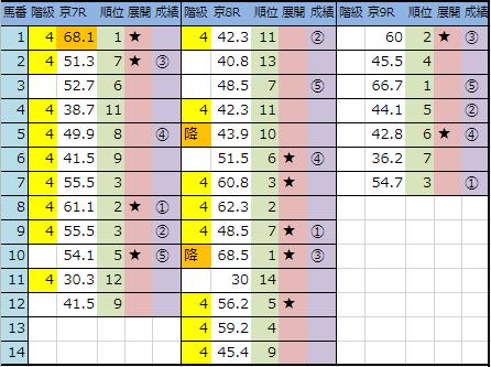 f:id:onix-oniku:20190420145808p:plain