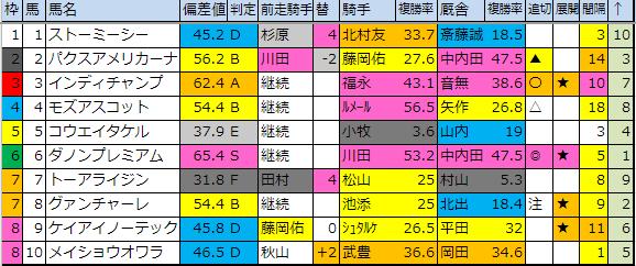 f:id:onix-oniku:20190420191512p:plain