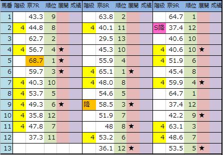 f:id:onix-oniku:20190420201818p:plain