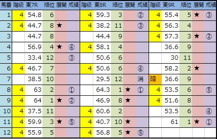 f:id:onix-oniku:20190421144654p:plain