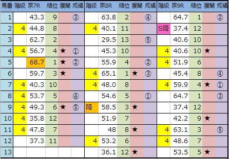 f:id:onix-oniku:20190421144819p:plain