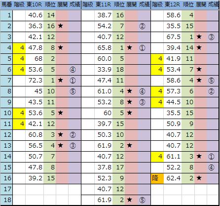f:id:onix-oniku:20190421165848p:plain