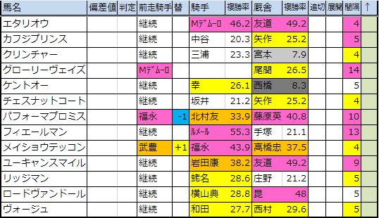 f:id:onix-oniku:20190423163913p:plain