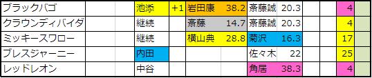 f:id:onix-oniku:20190423171840p:plain