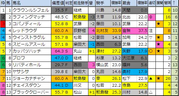 f:id:onix-oniku:20190426173318p:plain