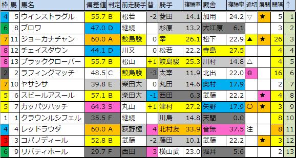 f:id:onix-oniku:20190426173535p:plain