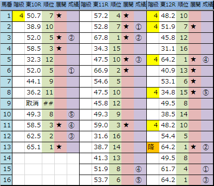 f:id:onix-oniku:20190427163530p:plain