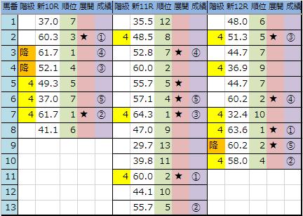 f:id:onix-oniku:20190427163646p:plain