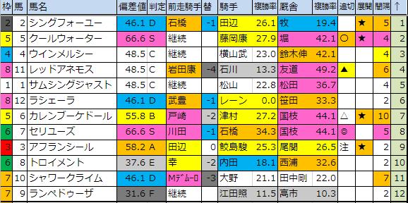 f:id:onix-oniku:20190427181352p:plain