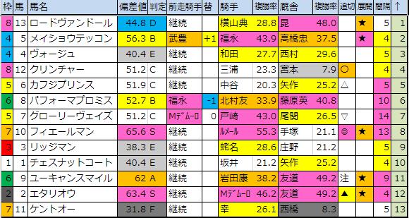 f:id:onix-oniku:20190427182553p:plain