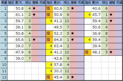 f:id:onix-oniku:20190427185906p:plain
