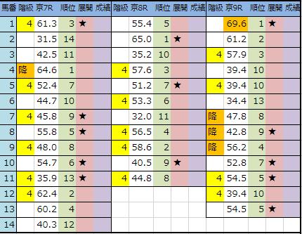 f:id:onix-oniku:20190427190015p:plain