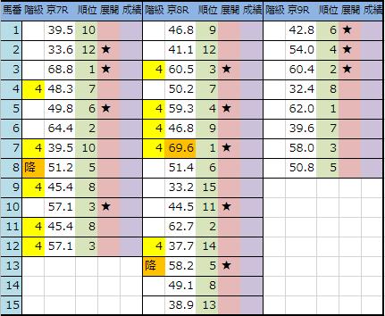 f:id:onix-oniku:20190428194038p:plain