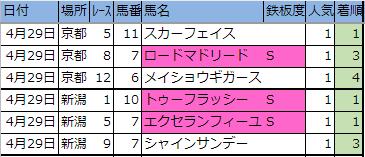 f:id:onix-oniku:20190429165527p:plain