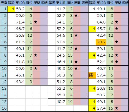 f:id:onix-oniku:20190503211458p:plain