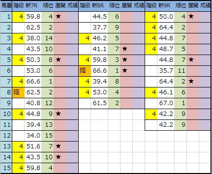 f:id:onix-oniku:20190503211657p:plain