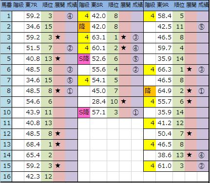 f:id:onix-oniku:20190504145540p:plain