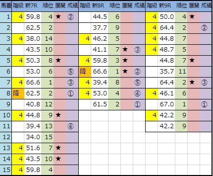 f:id:onix-oniku:20190504145809p:plain