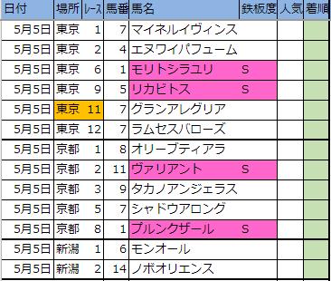 f:id:onix-oniku:20190504200209p:plain