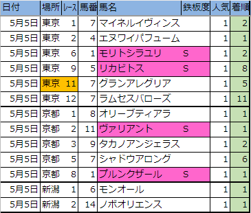 f:id:onix-oniku:20190505165251p:plain